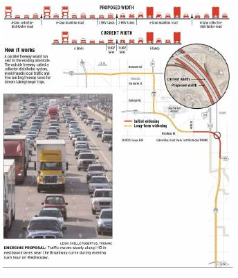 Proposed I-10 expansion west of US 60 inPhoenix